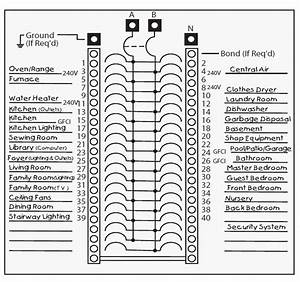 Spacecraft fault management pics about space for Circuit directory template download