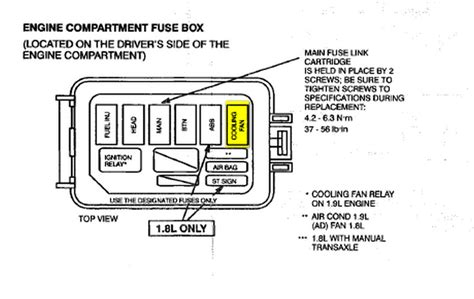93 Ford Tempo Fuse Box Diagram by 1994 Ford Fuse Box Lerner13 S