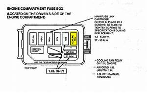 1994 Ford Escort Fuse Box