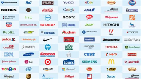 Check Out The Top 100 Beloved Brands  Adweek