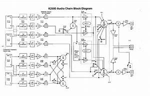 Kurzweil K2500 Schematics Service Manual Download