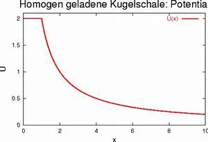 B Feld Berechnen : elektrostatisches potential ~ Themetempest.com Abrechnung