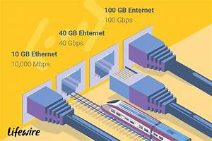 How Fast Is Ethernet Networking