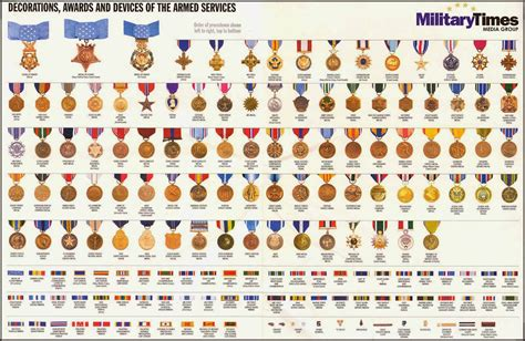 Pentagon We're Reviewing All Military Awards And Medals