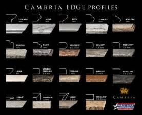 italian kitchen decor ideas cambria 19 different edge profiles cambria quartz