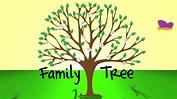Family History Sayings | FamilyTree.com