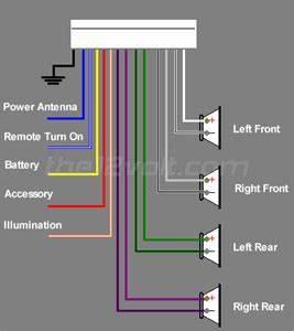 Alpine Radio Wiring Diagram Colors