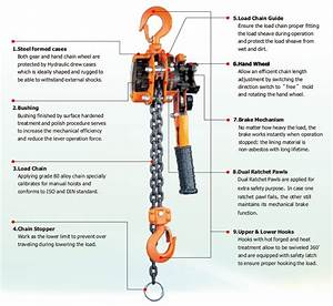 Choose A Lever Chain Hoist  Yl