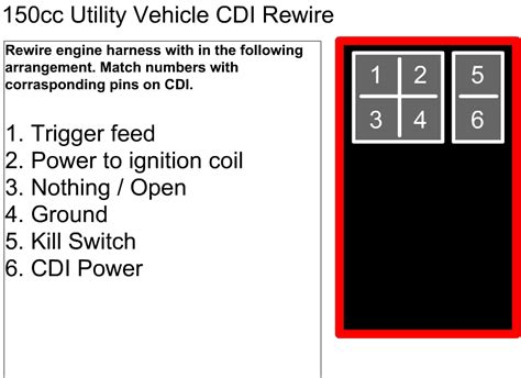 cdi rewire for rover scout and cuv buggydepot 150cc knowledgebase