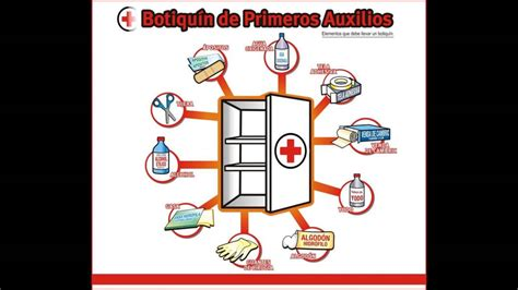 plan de emergencias familiar simulacro plan familiar de emergencia predesalud 2016