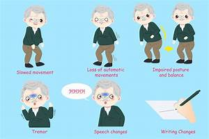 Motor Subtypes of Parkinson's Disease Can Be Identified by ...