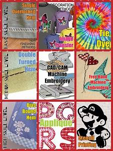 153 Best Gcse Textiles Theory Images On Pinterest