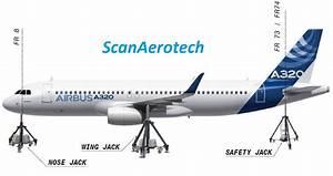 Airbus A320 Maintenance Manual