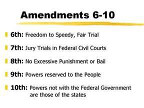 What Is Amendment 10