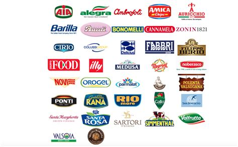 The Gallery For > Italian Food Brands