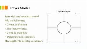 Diagram  Frayer Model Diagram