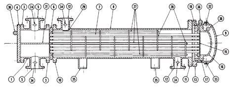 shell heat exchanger diagram enggcyclopedia