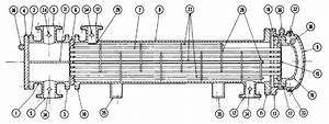 Heat Exchanger Parts Diagram