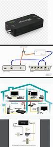 Actiontec Wiring Diagram