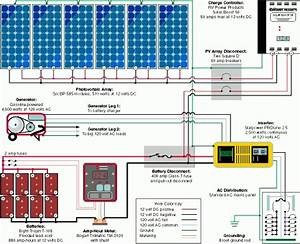Solar Power System Wiring Diagram