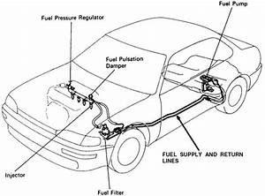 Replace Fuel Filter On 95 Camry  Fuel Filter On 95 Camry
