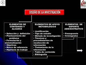 Diagramas Investigaci U00f3n