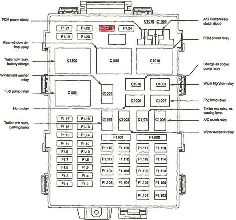 fuse diagram wiring diagram