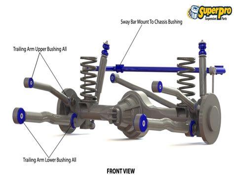 nissan pathfinder front suspension diagram wiring forums