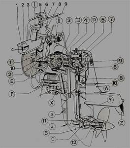 Inboard Outboard Boat Engine Diagram  Engine  Auto Parts