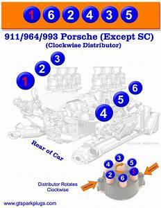 1976 Porsche 911 Wiring Diagram