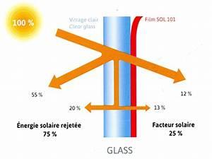 Film Fenetre Anti Chaleur : film solaire film anti chaleur pour fenetre stores ~ Edinachiropracticcenter.com Idées de Décoration