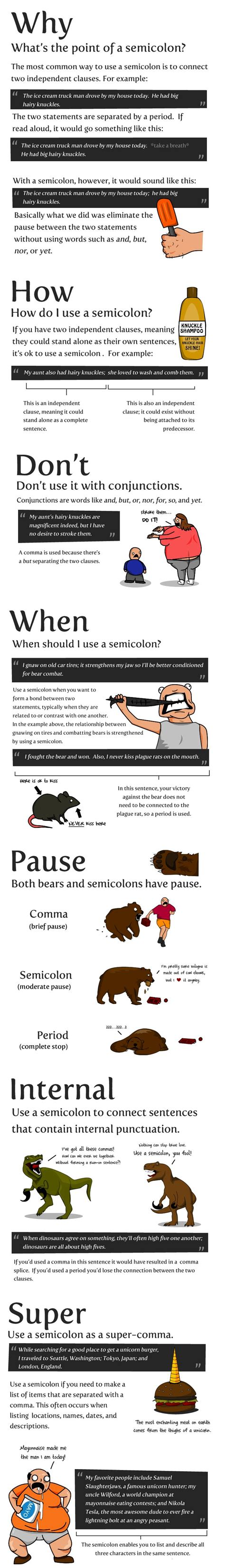 How To Use A Semicolon  Writing Center Pinterest