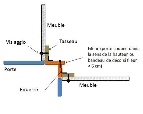 fileur de cuisine ikea metod fileur d 39 angle entre caisson bouteilles