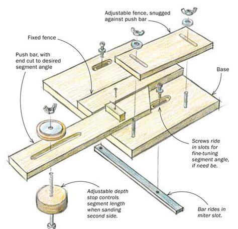 sanding jig   segmented turners secret weapon finewoodworking