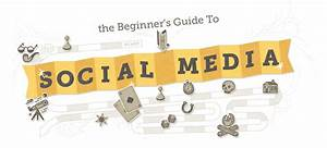 Social Media  The Free Beginner U0026 39 S Guide From Moz