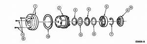 Need A Diagram Of Auto Locking Hubs