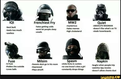 R6s Memes - lord tachanka meme related keywords lord tachanka meme long tail keywords keywordsking
