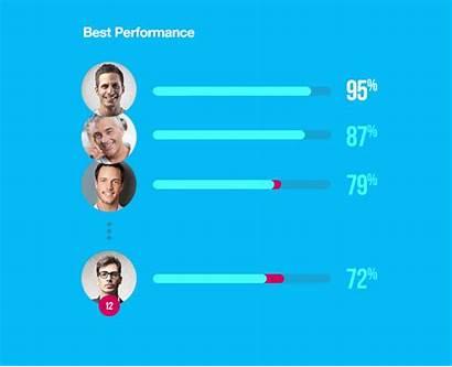 Behance Infographic Ios Dashboard
