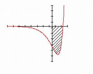 Integration Berechnen : aufgaben differential und integralrechnung vbka i ~ Themetempest.com Abrechnung