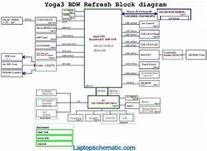 Lenovo Yoga3 14  Lcfc Nm