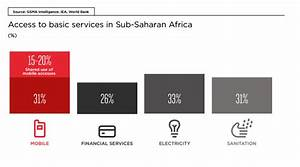 Mobile Banking Market In Sub-Saharan Africa Could Be Worth ...