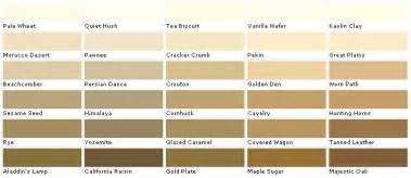 26 interior door home depot valspar paints valspar paint colors valspar lowes american tradition sles swatches