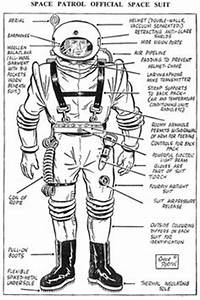 Astronaut Suit Labeled (page 4) - Pics about space