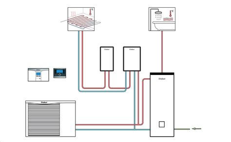 schema elettrico elettrovalvola acqua schema funzionamento lavastoviglie bosch fare di una