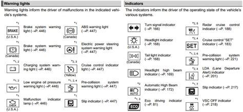 toyota corolla dashboard lights am i using the correct light at night toyota nation
