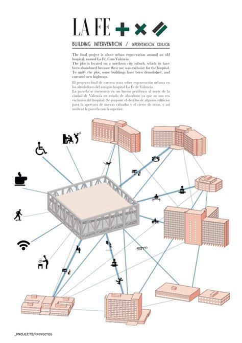 13336 portfolio design ideas the best architecture portfolio designs archdaily