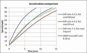 kilowatt-age - kilowatt-car