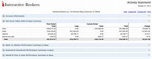 Account Management | Interactive Brokers