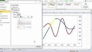 Microsoft Excel Lernen 6  Diagramme  Liniendiagramme Formatieren