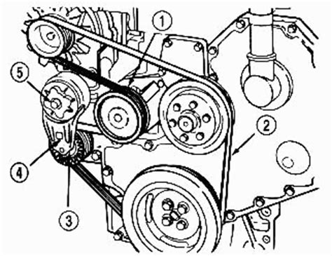 Cummin Belt Diagram by Cummins Diesel Fan Belt Replacement